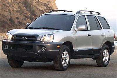 Hyundai_Santa_Fe-SM-US-car-sales-statistics