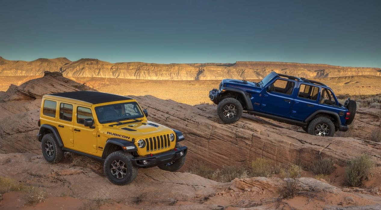 Jeep Sales Data